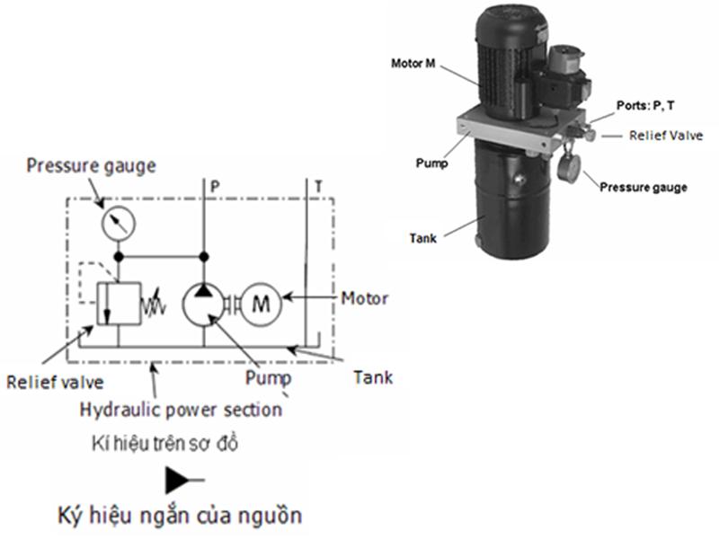 Mô hình vận hành bơm thủy lực